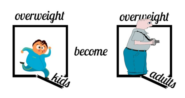 overweight kids become obese adult.jpg